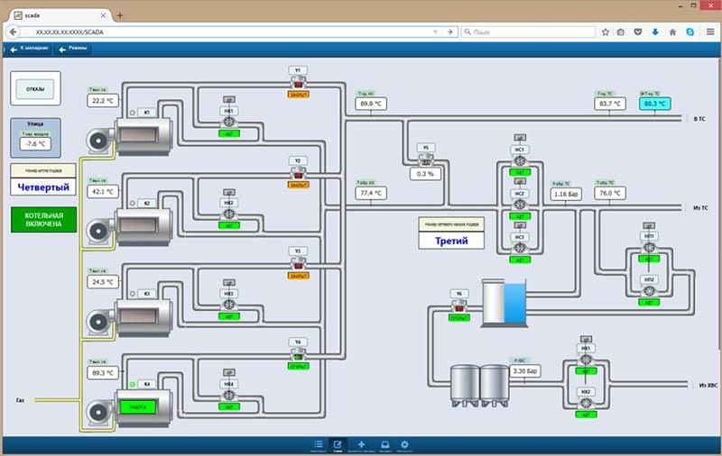 Реконструкция систем диспетчеризации